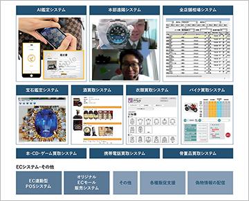 10の管理、商品換金ルール表、月間行動予定表などのパッケージツール